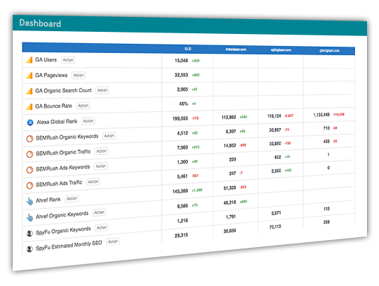 Reporting Analytics and Dashboards